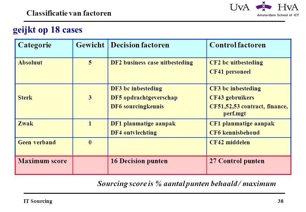 Classificatie van factoren