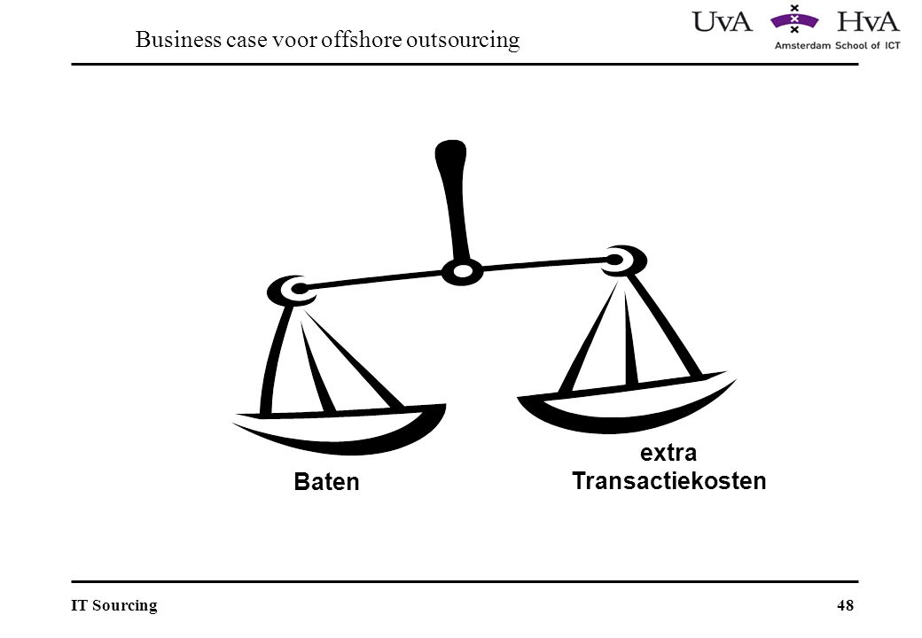 Business case voor offshore outsourcing