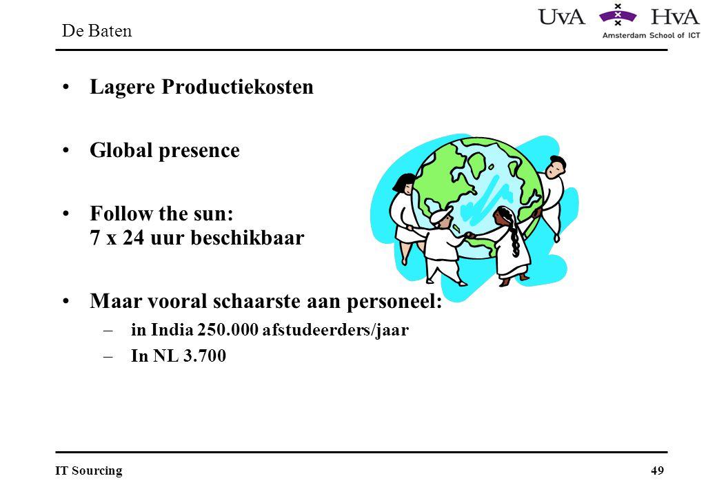 Lagere Productiekosten Global presence
