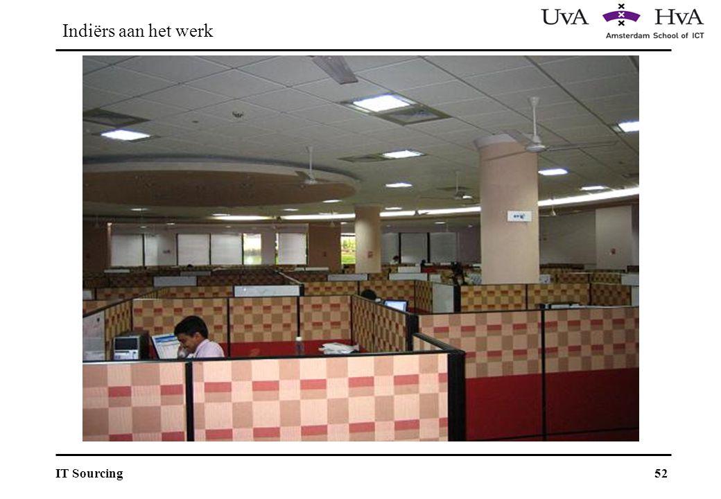 Indiërs aan het werk