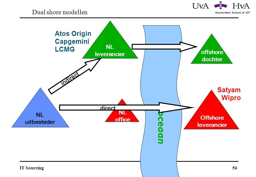 oceaan Dual shore modellen Atos Origin Capgemini LCMG Satyam Wipro