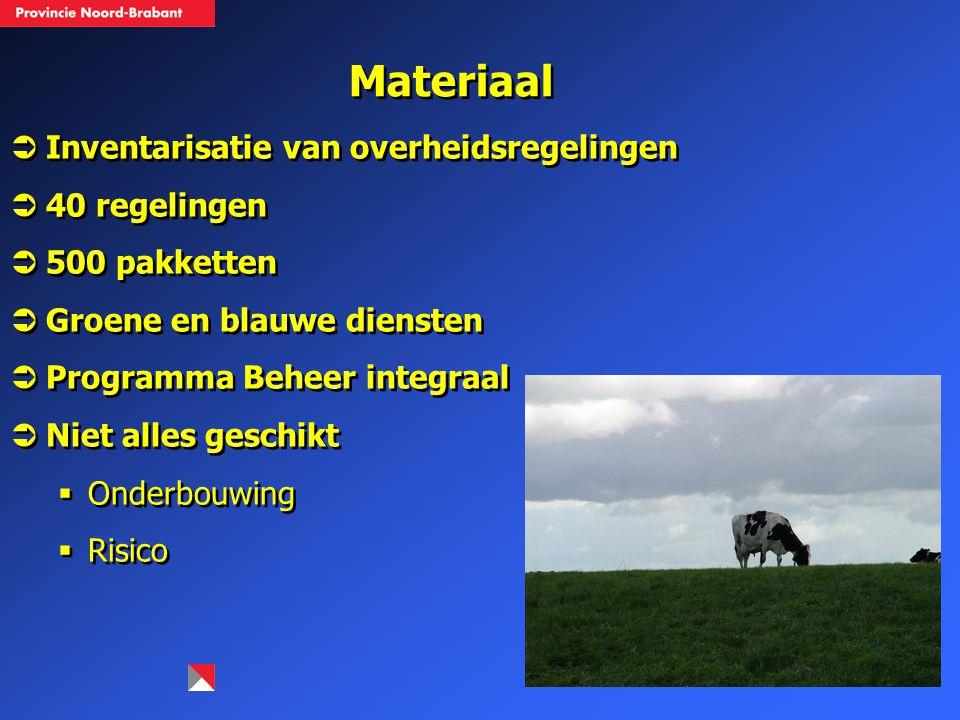 Materiaal Inventarisatie van overheidsregelingen 40 regelingen