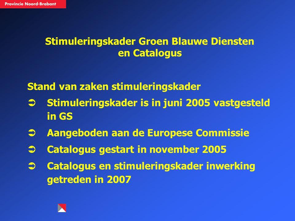 Stimuleringskader Groen Blauwe Diensten en Catalogus