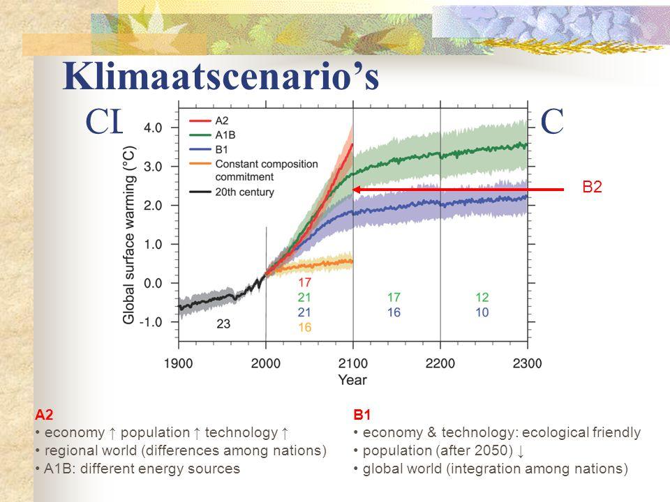 CLIMATE SCENARIOS – IPCC