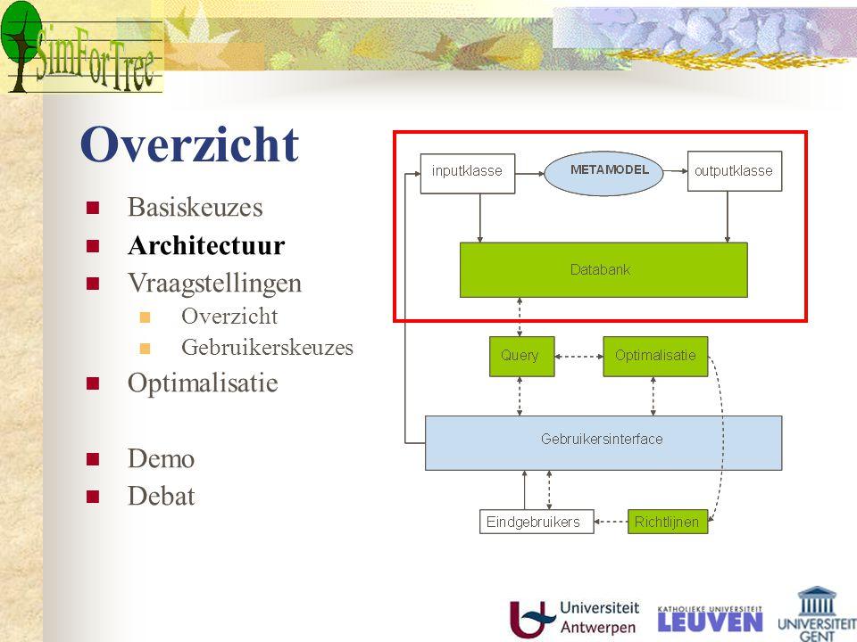 Overzicht Basiskeuzes Architectuur Vraagstellingen Optimalisatie Demo