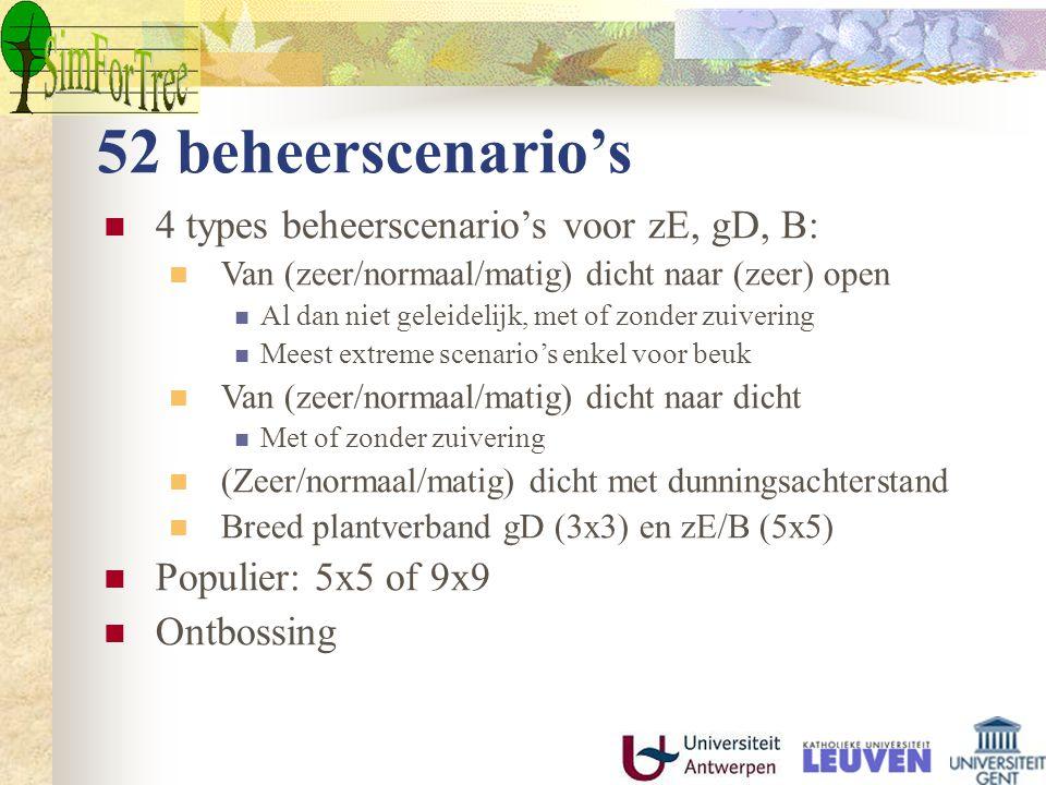 52 beheerscenario's 4 types beheerscenario's voor zE, gD, B: