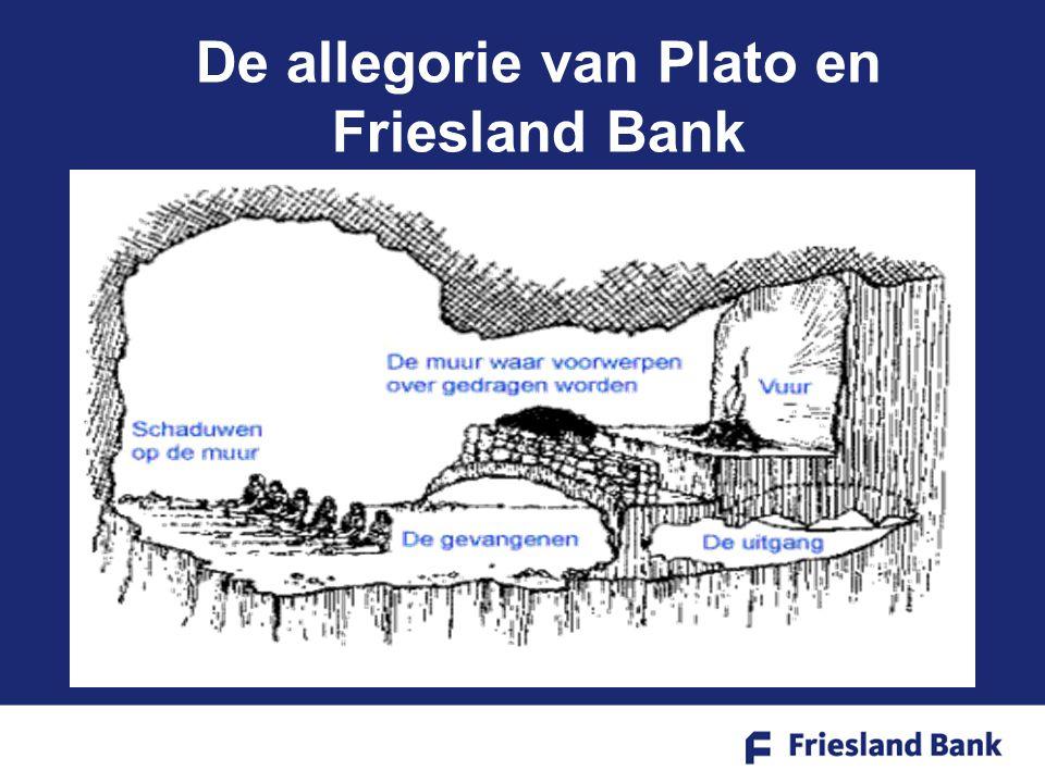 De allegorie van Plato en Friesland Bank