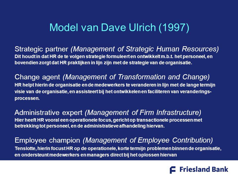 Model van Dave Ulrich (1997)