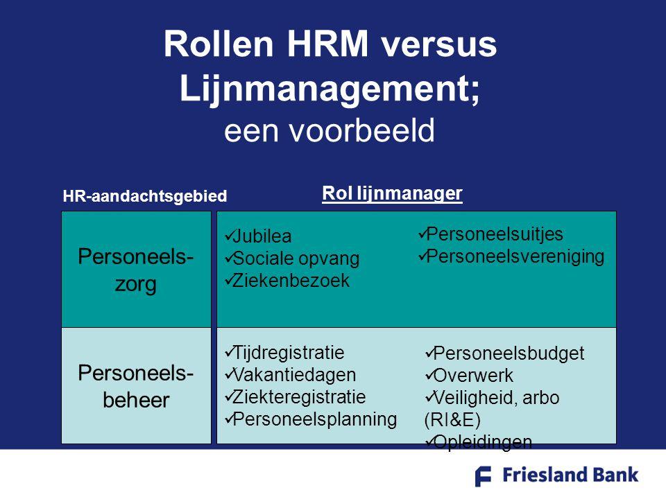 Rollen HRM versus Lijnmanagement; een voorbeeld