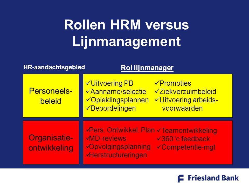 Rollen HRM versus Lijnmanagement