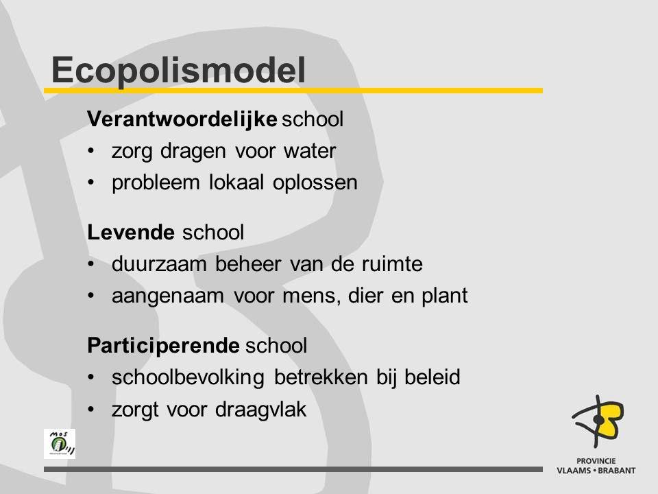 Ecopolismodel Verantwoordelijke school zorg dragen voor water