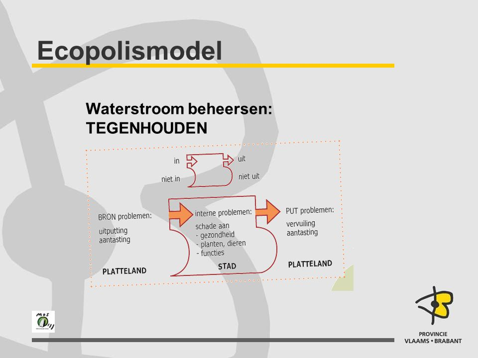 Ecopolismodel Waterstroom beheersen: TEGENHOUDEN