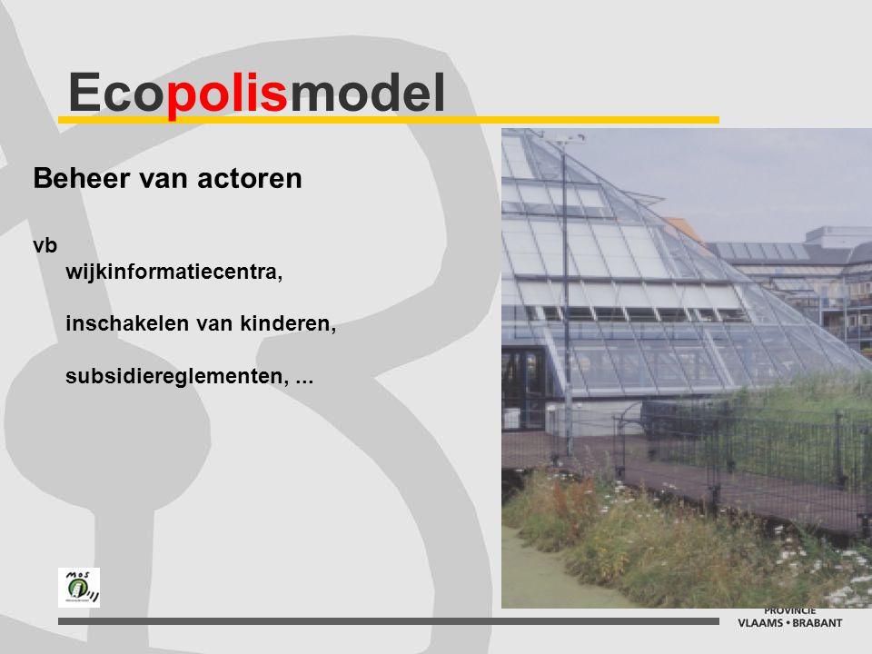 Ecopolismodel Beheer van actoren