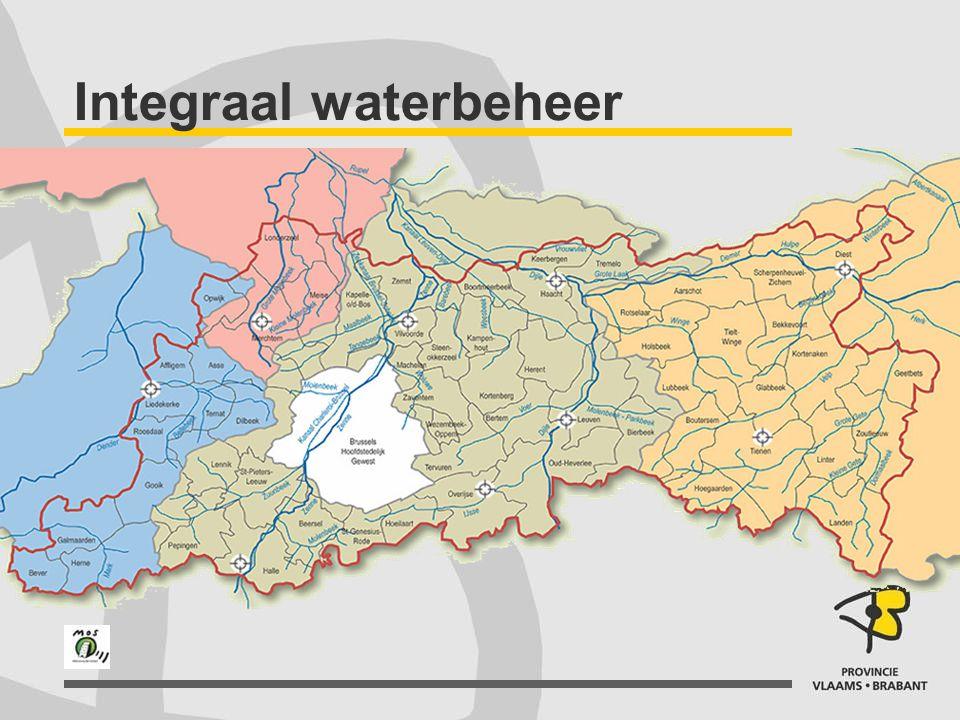 Integraal waterbeheer