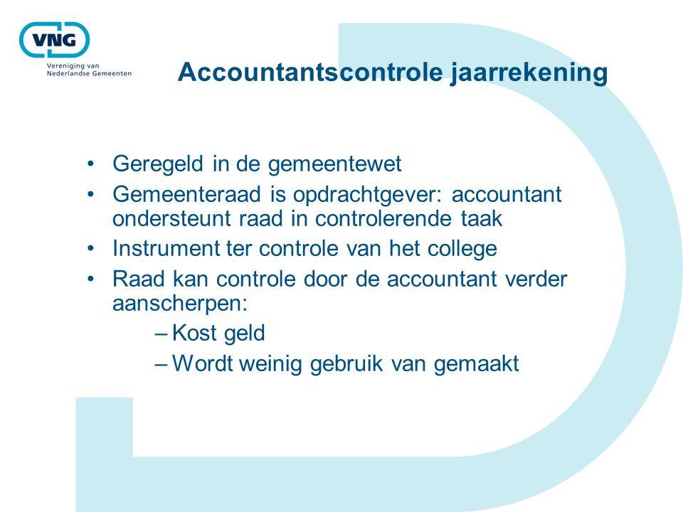 Accountantscontrole jaarrekening
