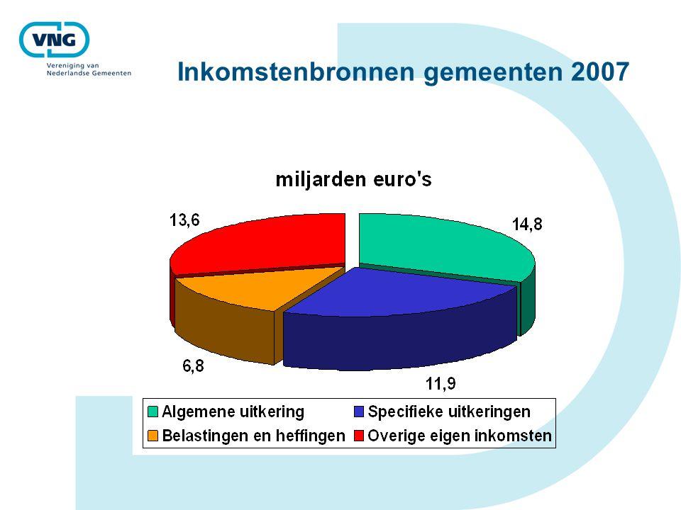 Inkomstenbronnen gemeenten 2007