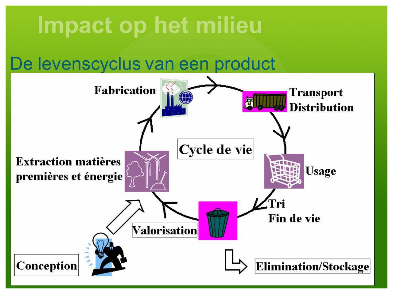 Impact op het milieu De levenscyclus van een product Fabricage