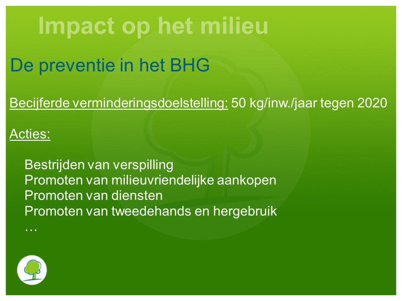 Impact op het milieu De preventie in het BHG