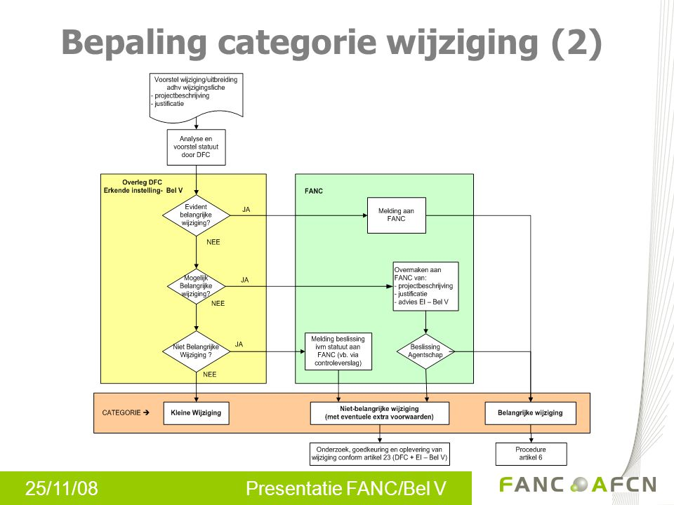 Bepaling categorie wijziging (2)