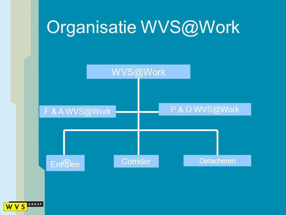 Organisatie WVS@Work WVS@Work P & O WVS@Work F & A WVS@Work Ent®ee