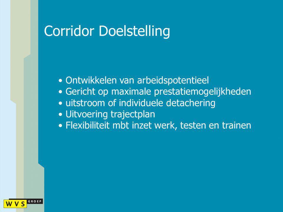 Corridor Doelstelling