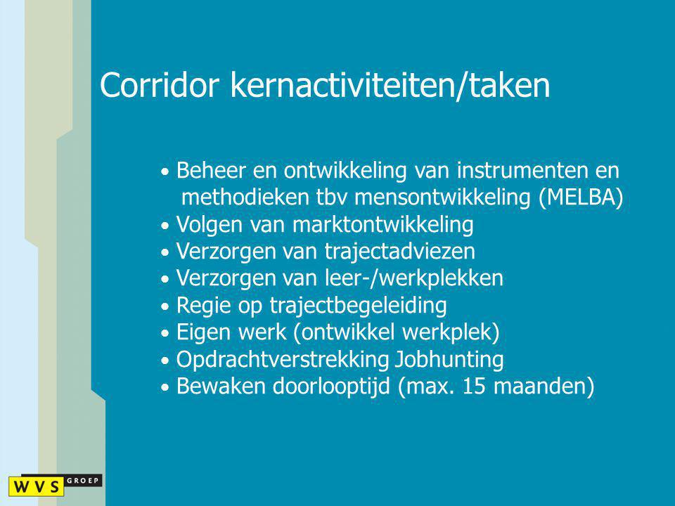Corridor kernactiviteiten/taken
