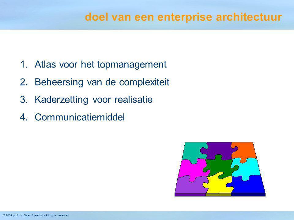 doel van een enterprise architectuur