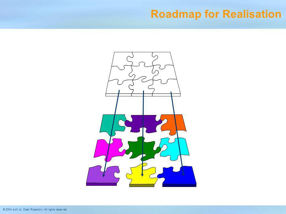 Roadmap for Realisation