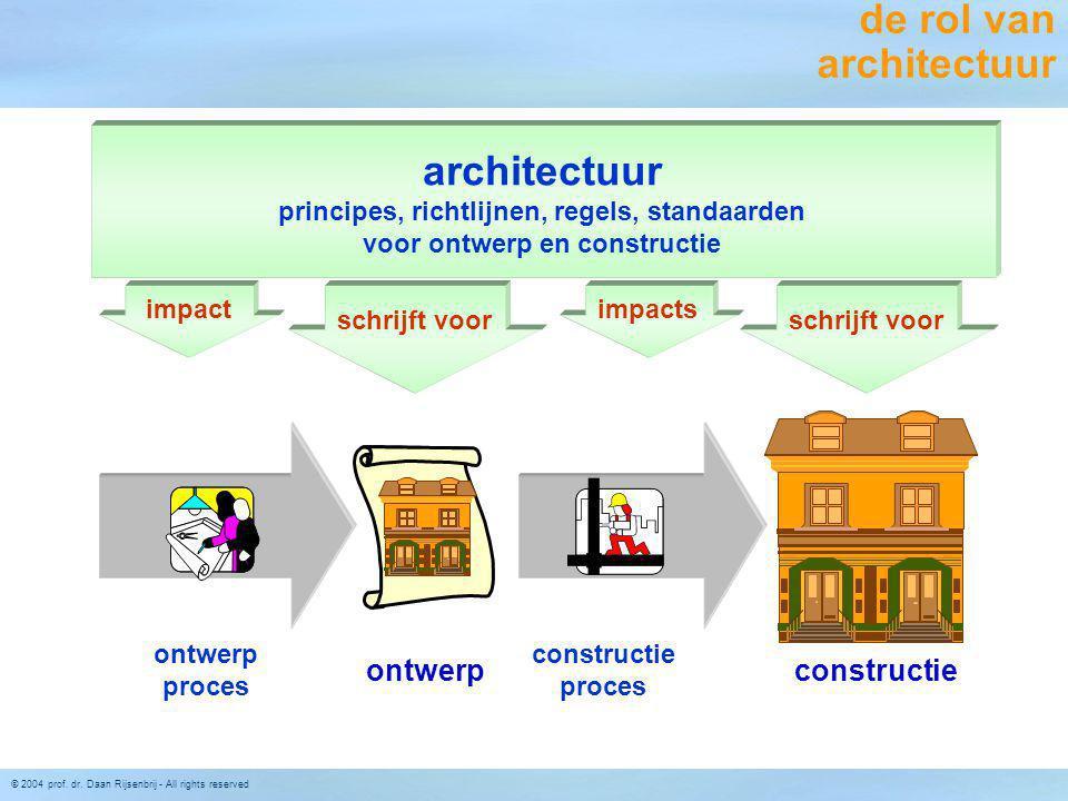 de rol van architectuur