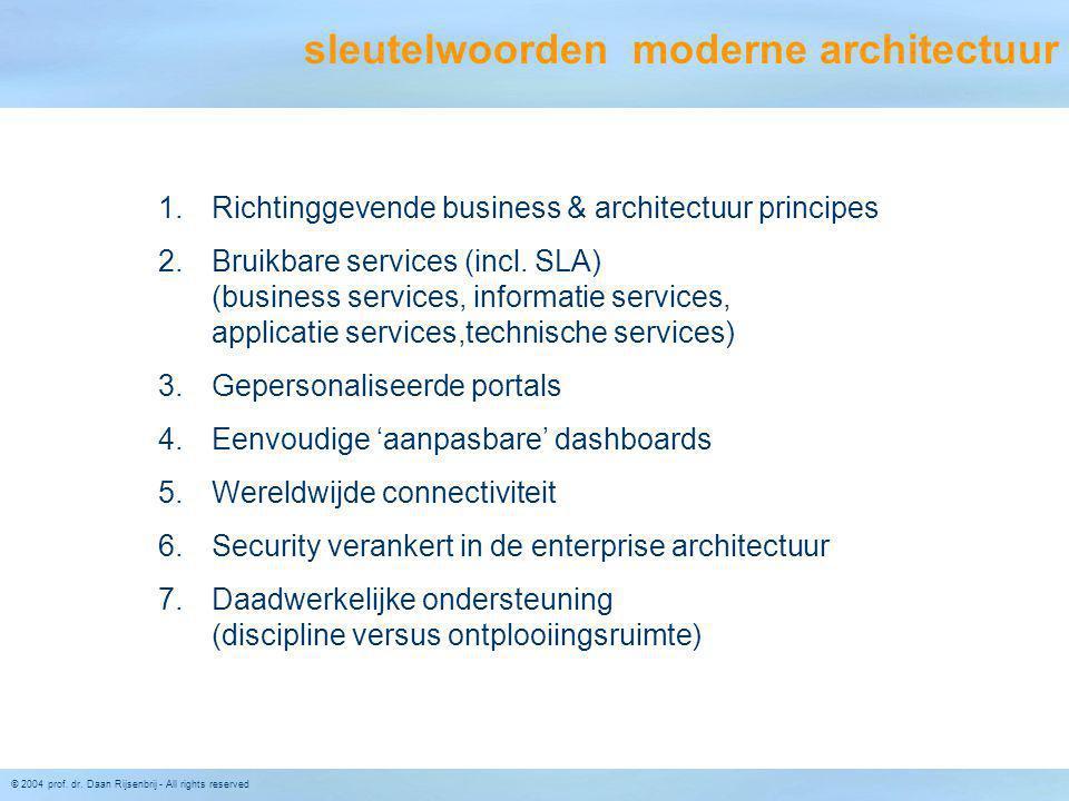 sleutelwoorden moderne architectuur