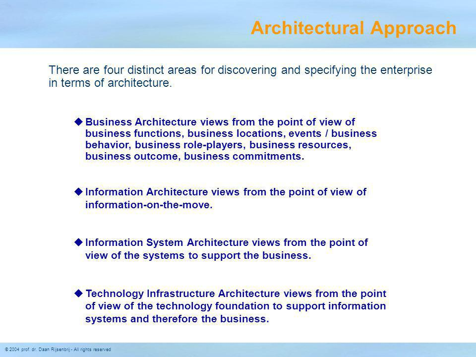 Architectural Approach