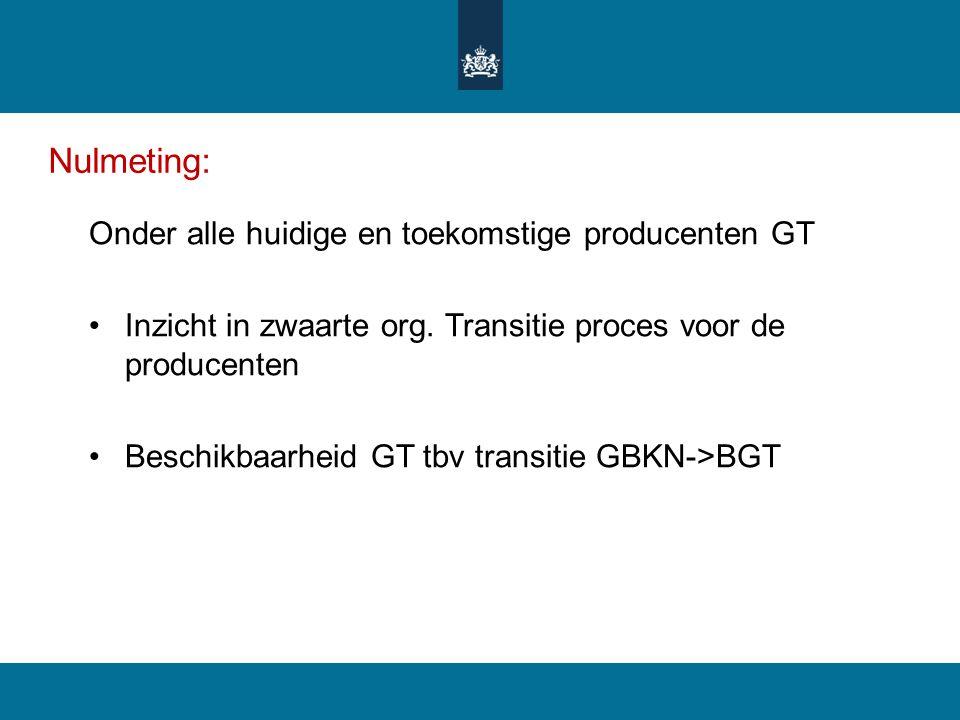 Nulmeting: Onder alle huidige en toekomstige producenten GT
