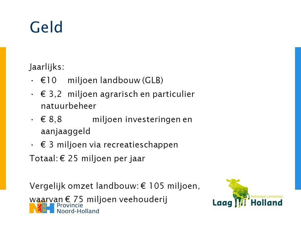 Geld Jaarlijks: €10 miljoen landbouw (GLB)