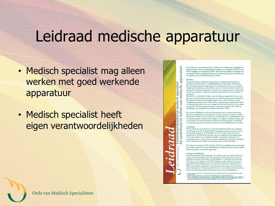 Leidraad medische apparatuur