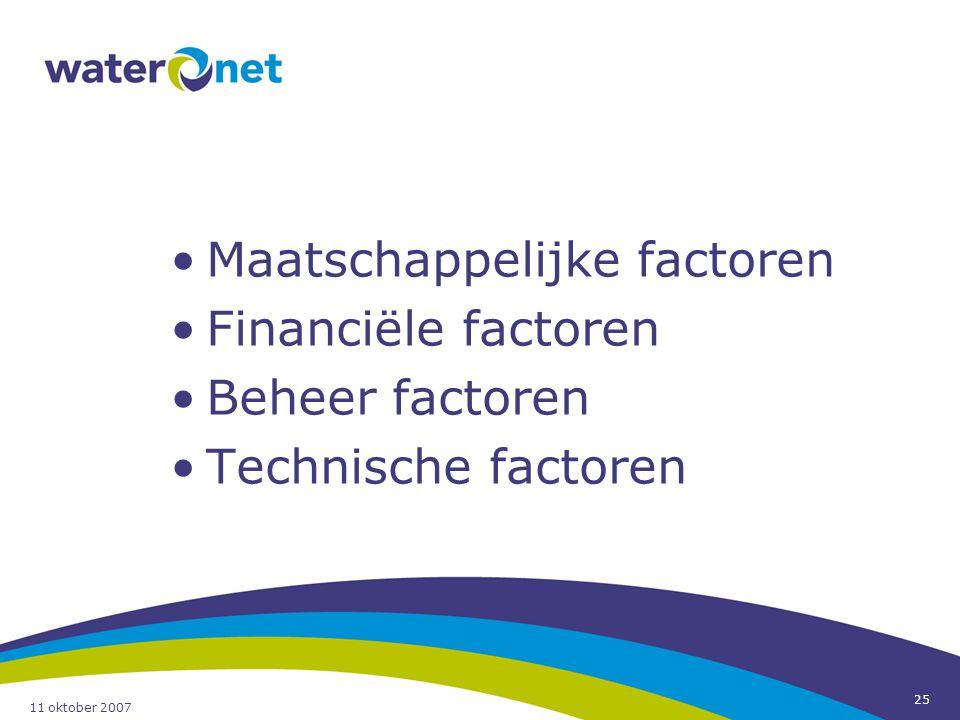 Maatschappelijke factoren Financiële factoren Beheer factoren