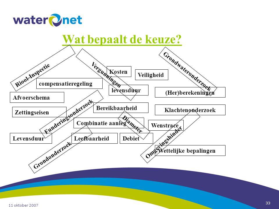 Noteview / Handout Wat bepaalt de keuze Riool-Inspectie. Kosten. Grondwateronderzoek. Vergunningen.