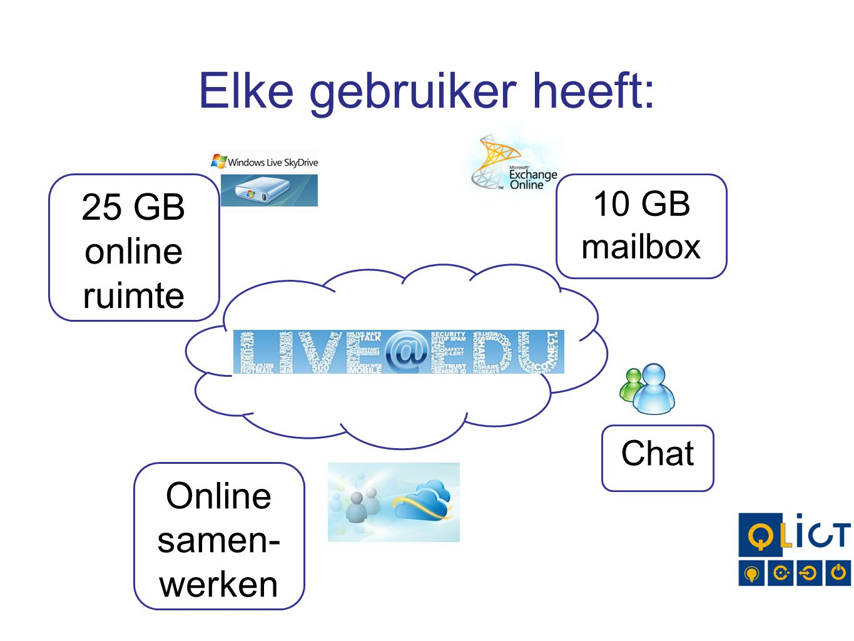 Elke gebruiker heeft: 25 GB online ruimte Online samen-werken