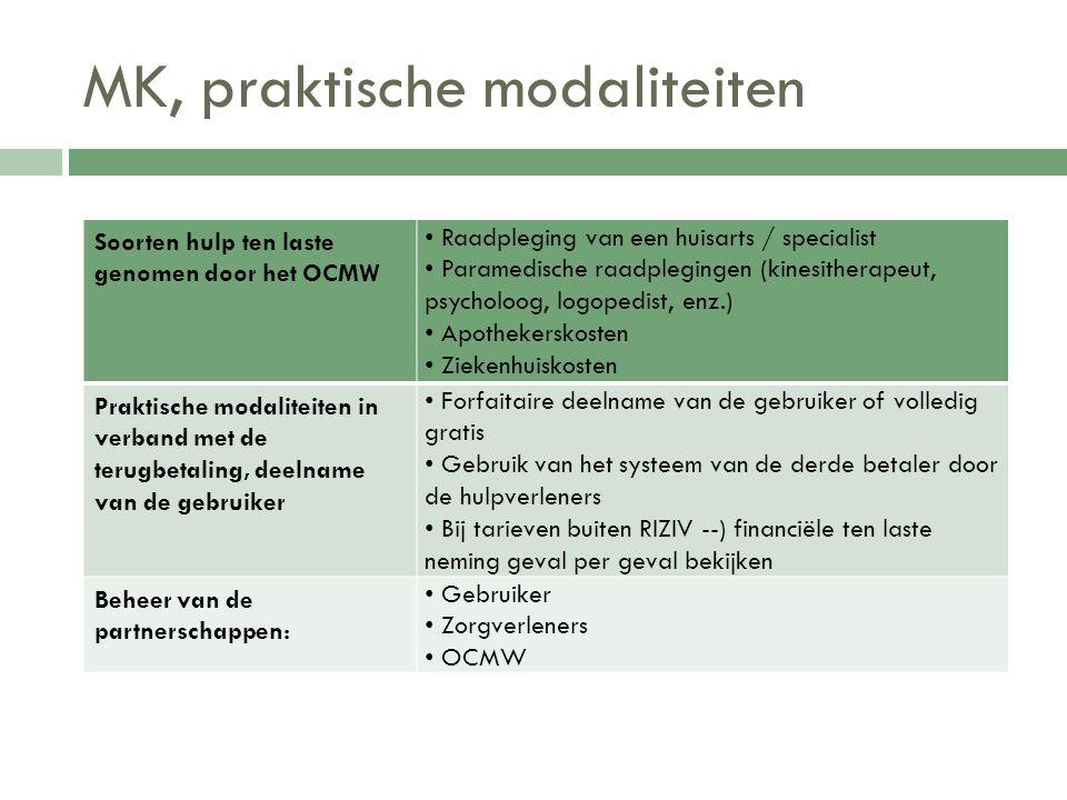 MK, praktische modaliteiten