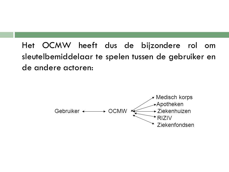 Gebruiker OCMW Ziekenhuizen