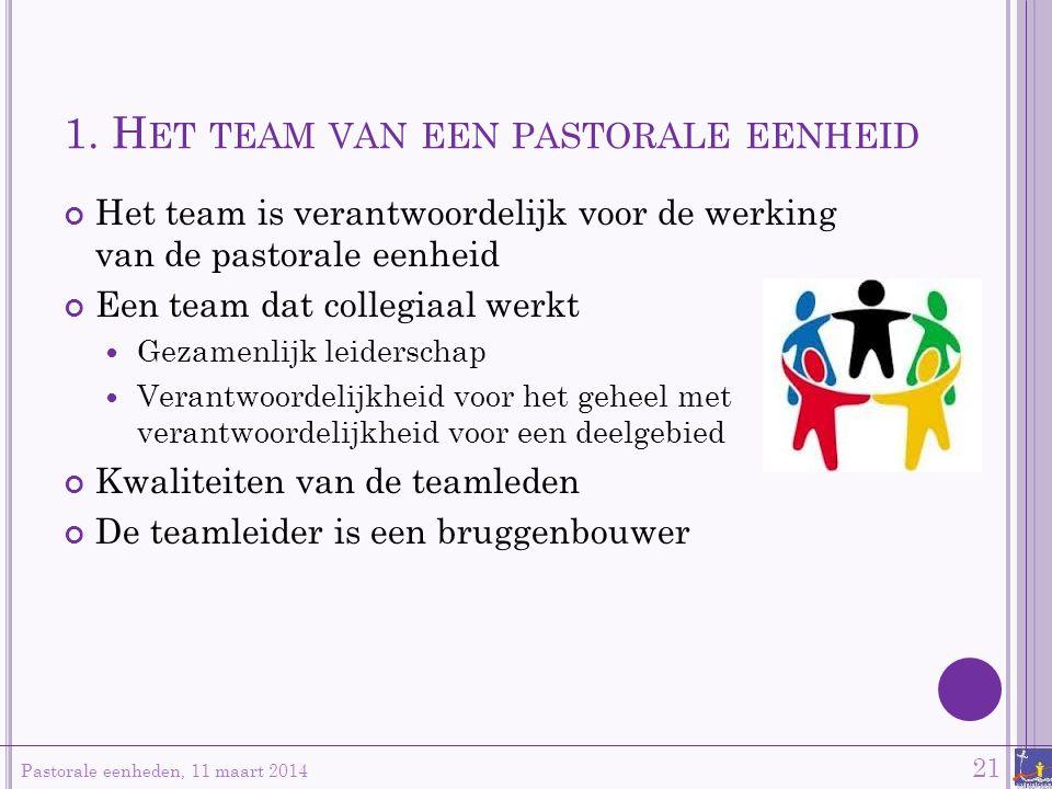 1. Het team van een pastorale eenheid