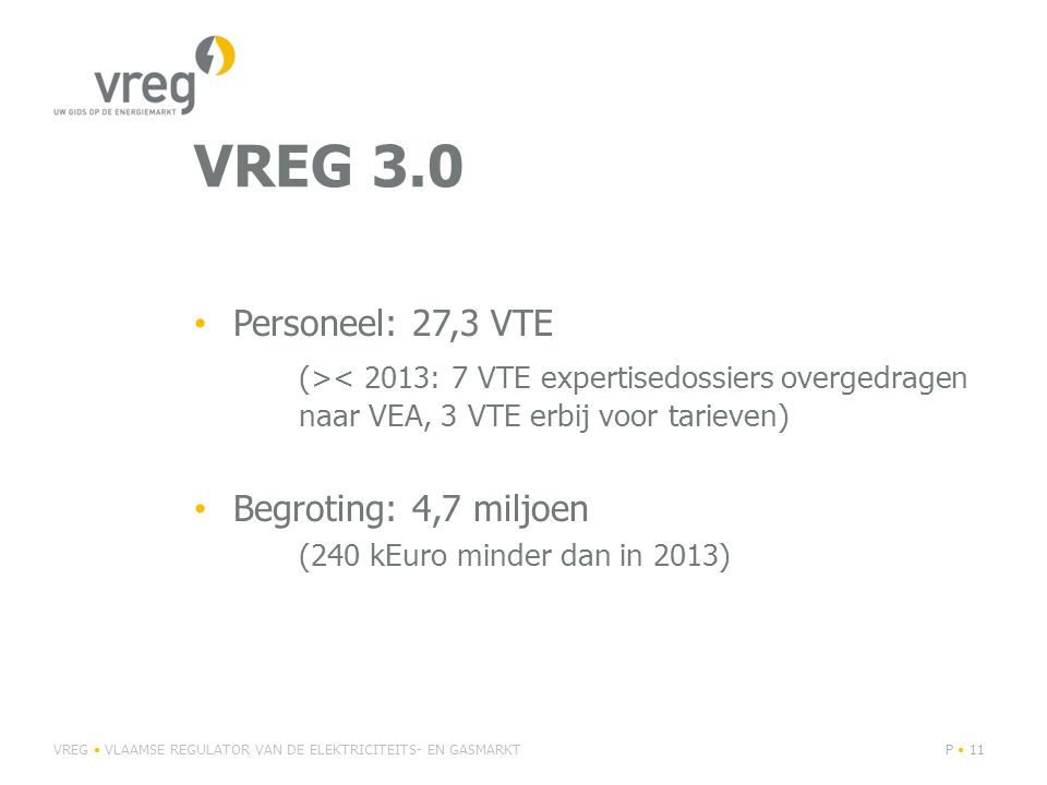 VREG 3.0 Personeel: 27,3 VTE. (>< 2013: 7 VTE expertisedossiers overgedragen naar VEA, 3 VTE erbij voor tarieven)