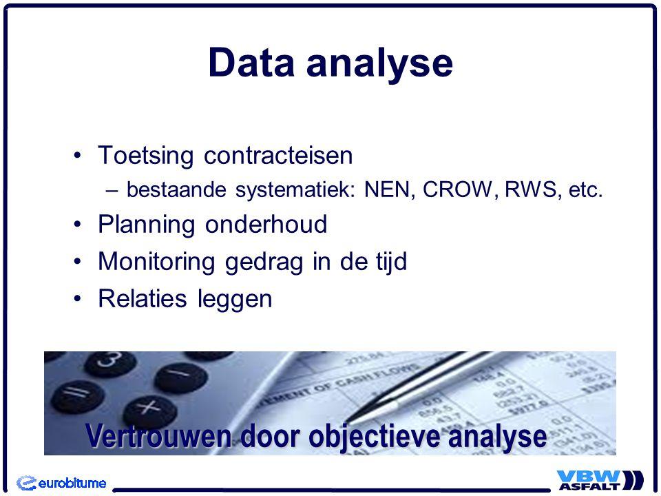 Vertrouwen door objectieve analyse