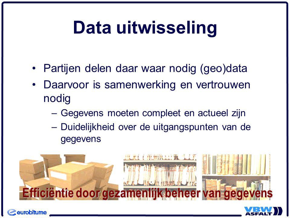 Data uitwisseling Efficiëntie door gezamenlijk beheer van gegevens