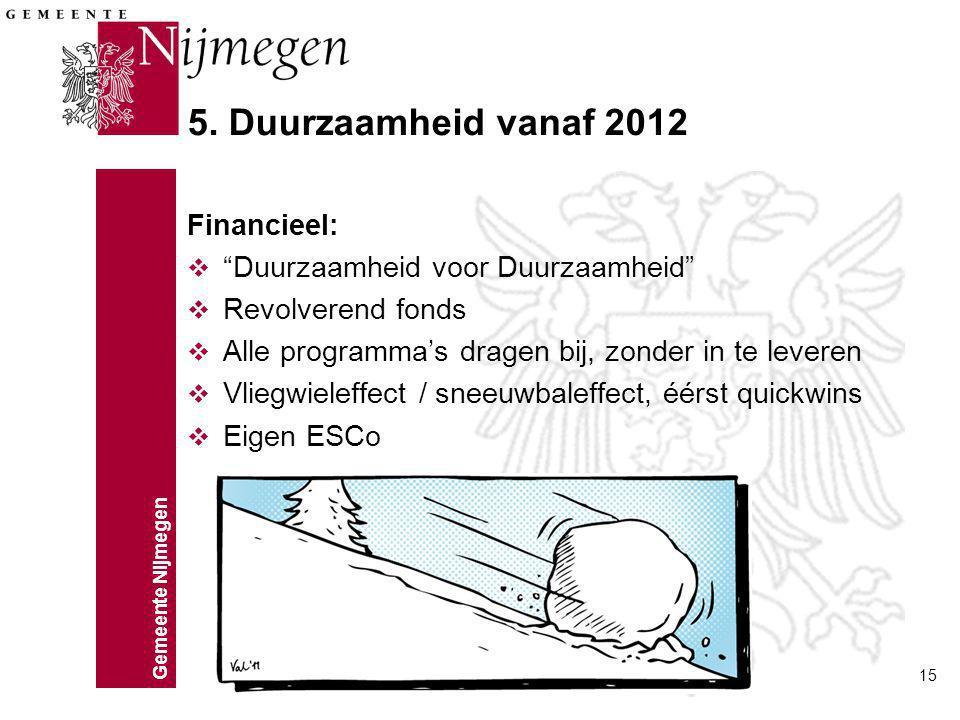 5. Duurzaamheid vanaf 2012 Financieel:
