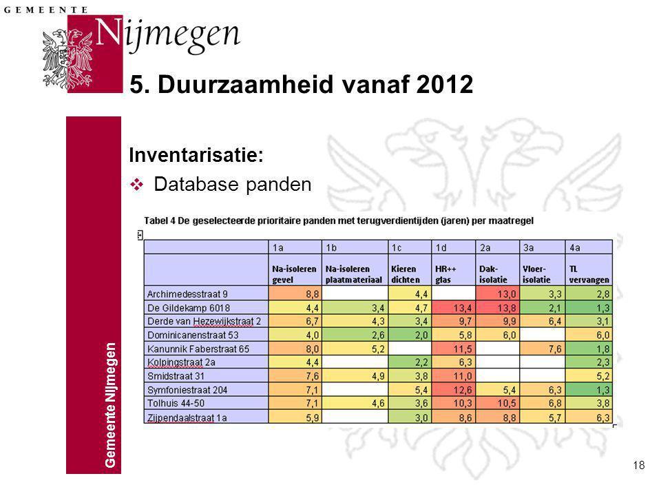 5. Duurzaamheid vanaf 2012 Inventarisatie: Database panden