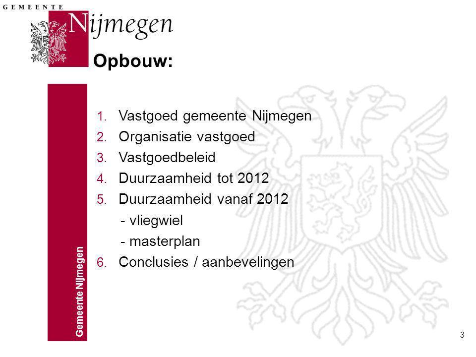 Opbouw: Vastgoed gemeente Nijmegen Organisatie vastgoed Vastgoedbeleid