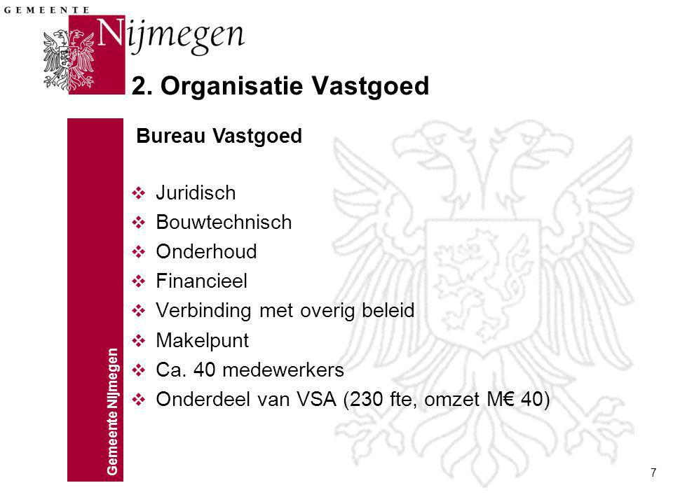 2. Organisatie Vastgoed Bureau Vastgoed Juridisch Bouwtechnisch