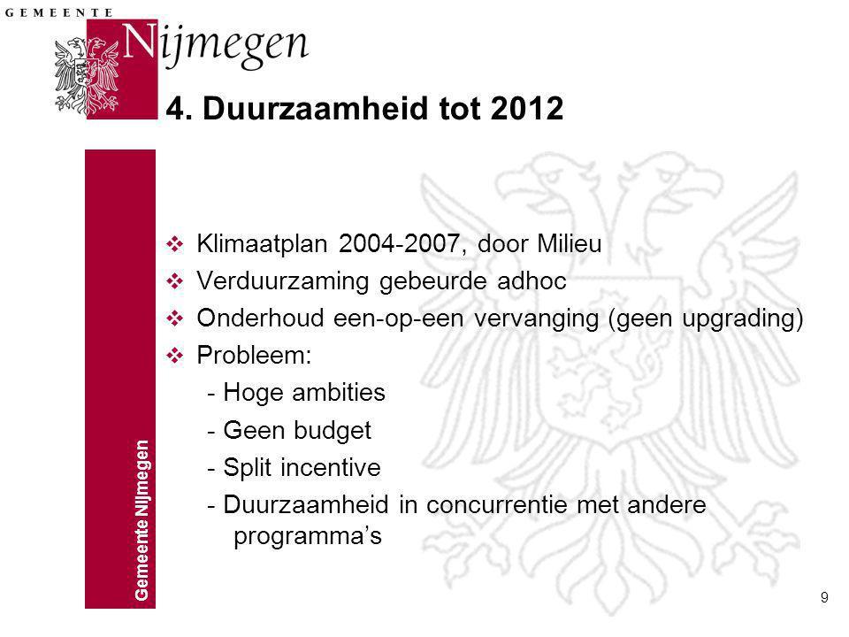 4. Duurzaamheid tot 2012 Klimaatplan 2004-2007, door Milieu