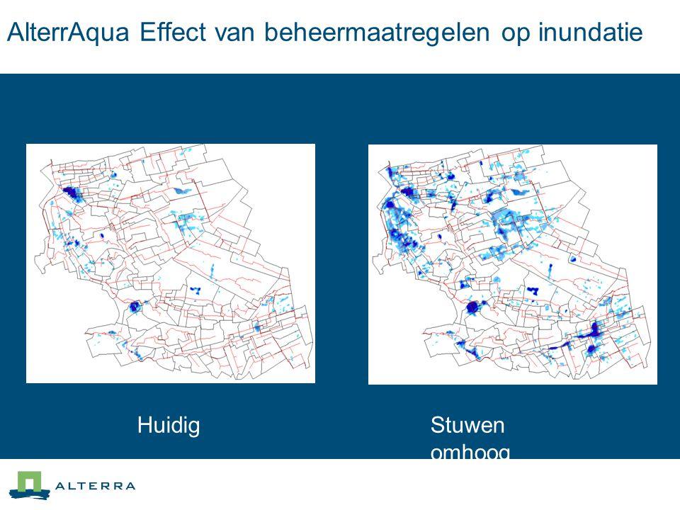 AlterrAqua Effect van beheermaatregelen op inundatie