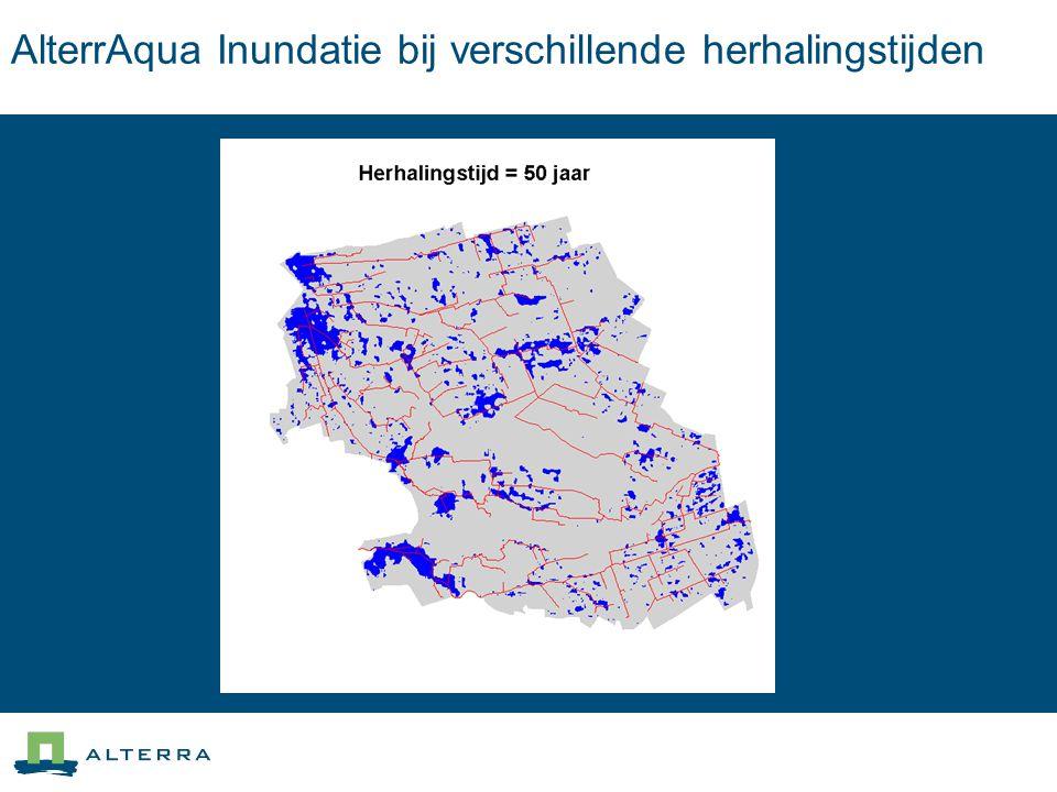 AlterrAqua Inundatie bij verschillende herhalingstijden